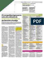 Listado de empresas estratégicas vigentes hasta Julio 2016.pdf