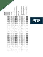 Coalmill Parameter - Số Liệu Để Báo Cáo Than