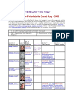 House Bill 1947 - Report of the Philadelphia Grand Jury - 2005