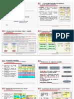 CG-MBA-S2 Y s3-ciclo contable y registro transacciones