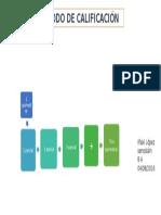 metodo de calificación           iñaki lopez.pptx
