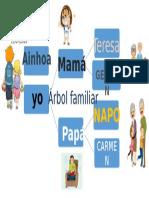 ARBOL FAMILIAR IÑAKI [Autoguardado].pptx