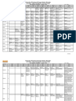 Date Sheet -MBA