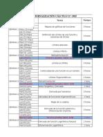 Jornalización Cálculo I, 2° Periodo-2015