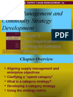 Chapter 6_Org Strategy to Category