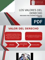 Los Valores Del Derecho__trabajo