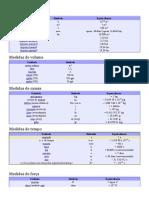 Tabela de Medidas Unidades Gerais Fm