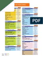 intercambio de porciones.pdf