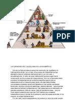 Los Orígenes Del Caudillismo en Latinoamérica
