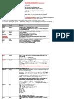 Fichier Excel Type 21fevrier2013