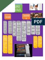 características de libros digitales.docx