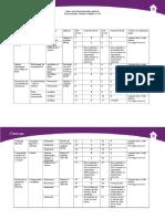 Tabla de specificaciones U-3-4° basicoLenguaje