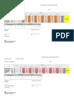 KPI UPSR 2016