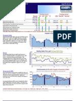 Howard – March Market Report