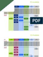 Procesos Del IVA Con SAP