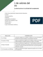 Disminución-de-valores-del-complemento.pptx
