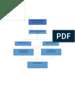 diagrama laboratorio