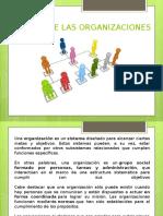 Gestion de Las Organizaciones