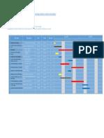 Timeline for Development Plan