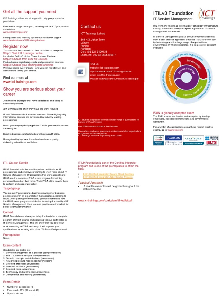 Abcpdf itil educational technology 1betcityfo Image collections