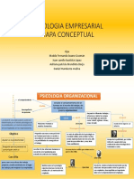 MAPA CONCEPTUAL T 1 PSICOLOGIA EMPRESARIAL.pdf