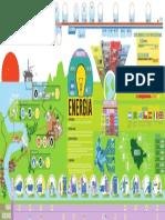 Infografía PPV Célula Energía
