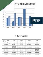 Job Sheet 3 Microsoft Powerpoint Nor Amalina Binti Hood