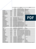 Nemo_Outdoor_6.20_Compatible_Devices_29th_February_2012.pdf