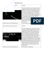 Music Video Analysis (PDF)