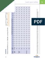 nosivost panela.pdf
