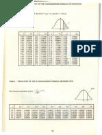 Percentage Points of Z Distribution
