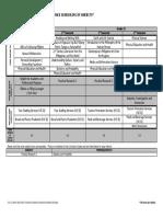 TVL Subjects G11-12