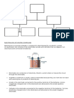 Chapter 6 (Electrolysis) Form 4