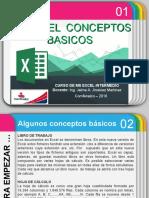 Excel - Conceptos Basicos
