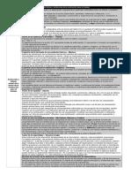Características y dinámicas de la motivación para el trabajo