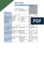 Matriz de Marco Logico - Procesos Acad. Usb
