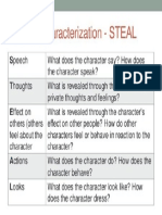 steal characterization