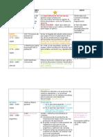 Analisis economico II.docx