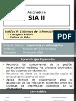 PPT3_Unidad II_Sistemas de Informacion Integral_Cadena de Valor