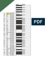 Base Datos Corotoase datos corotos corregida (1).xlsxs Corregida (1)