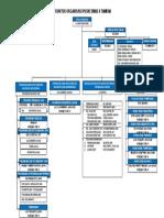 Struktur Sesuai Permenkes 75 Th 2014