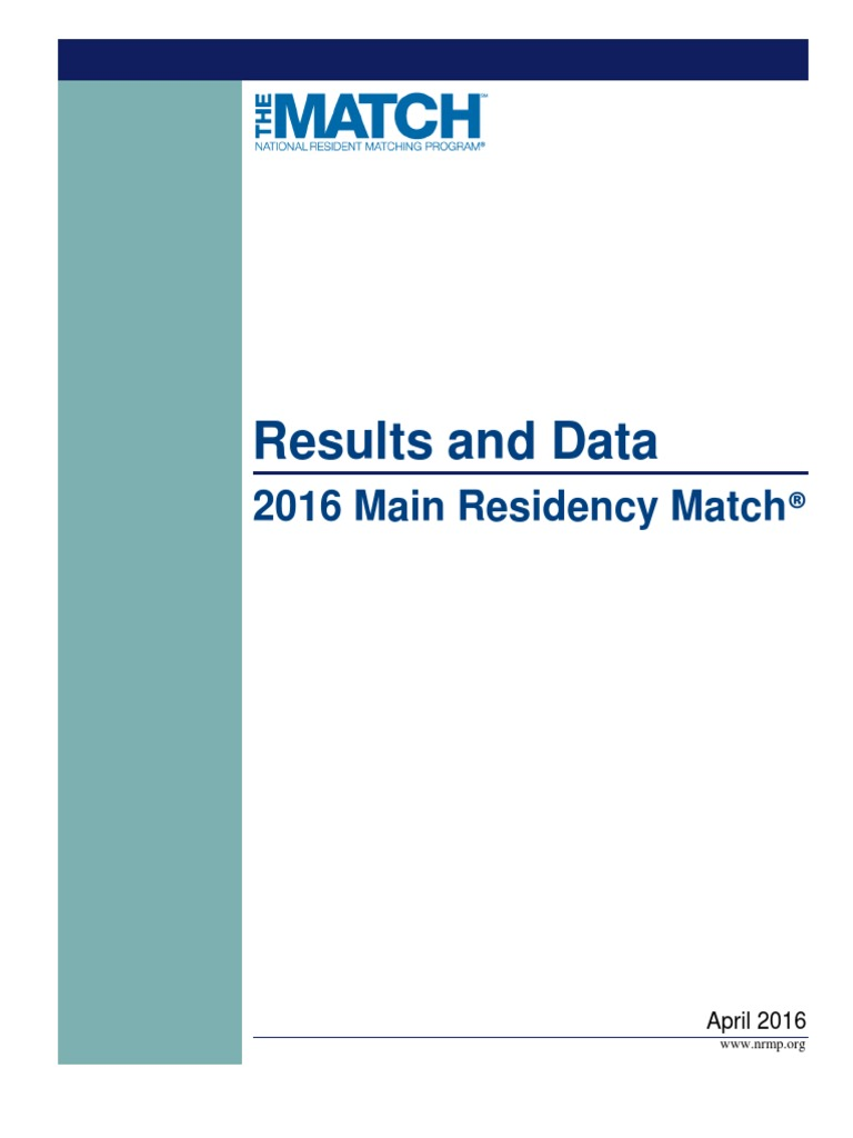 Main Match Results and Data 2016 | Residency (Medicine
