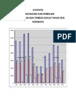 STATISTIK 2015 perpustakaan