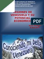 dimencion territorual5667