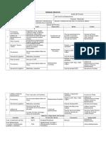 2013 07 Ficha de Procesos - Gestion de Mantenimiento WM.docx
