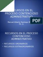 RECURSOS_PROCESO_CONTENCIOSOADMINISTRATIVO.ppt