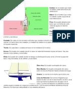 Lectura Partes de Una Embarcaciòn (1)