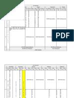 LU4 General Scheme of Activities