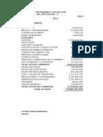 Trabajo Financiera Balance Evaluacion Final