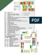Citroen Xsara Fuse Box - Wiring Diagram Data on